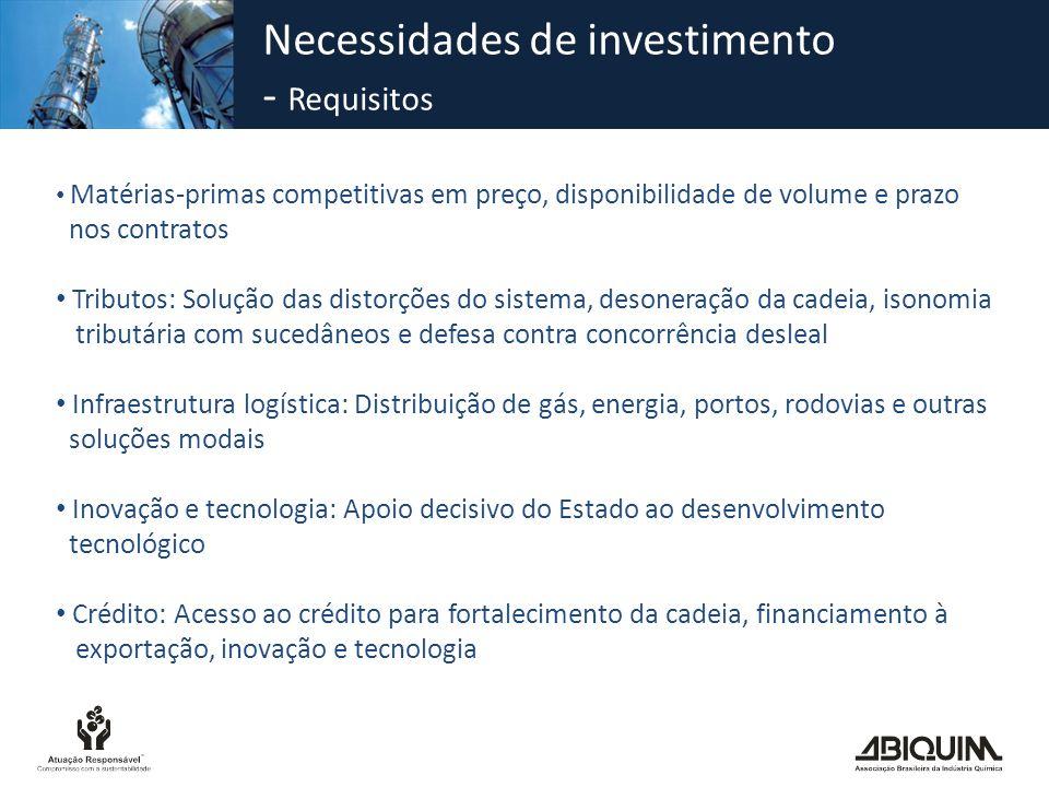 Necessidades de investimento - Requisitos Matérias-primas competitivas em preço, disponibilidade de volume e prazo nos contratos Tributos: Solução das