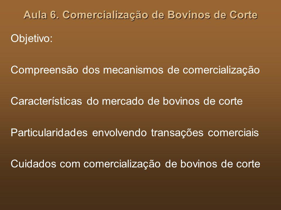 Aula 6.Comercialização de Bovinos de Corte Boi Magro – melhor opção para engorda: Por quê.