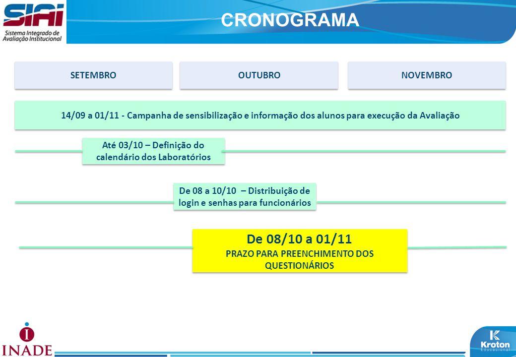 CRONOGRAMA SETEMBRO OUTUBRO NOVEMBRO 14/09 a 01/11 - Campanha de sensibilização e informação dos alunos para execução da Avaliação Até 03/10 – Definiç
