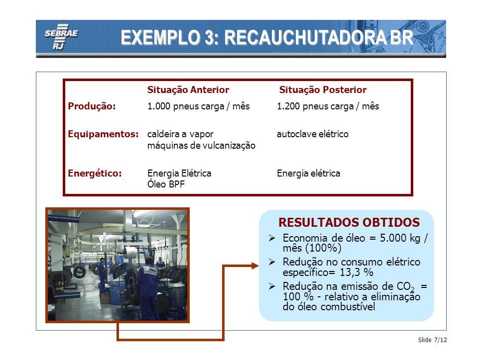 Slide 7/12 Situação Anterior Situação Posterior Produção:1.000 pneus carga / mês1.200 pneus carga / mês Equipamentos:caldeira a vaporautoclave elétric