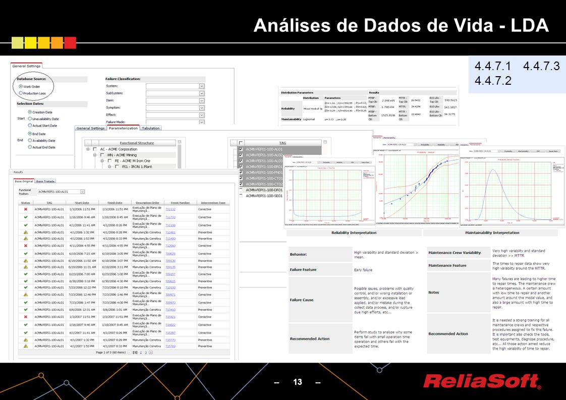 Análises de Dados de Vida - LDA -- 13 -- 4.4.7.1 4.4.7.2 4.4.7.3