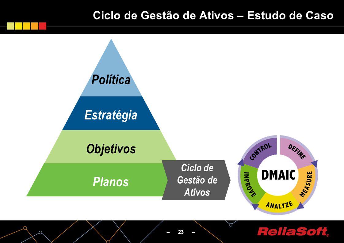 -- 23 -- Ciclo de Gestão de Ativos – Estudo de Caso Política Estratégia Objetivos Planos Ciclo de Gestão de Ativos