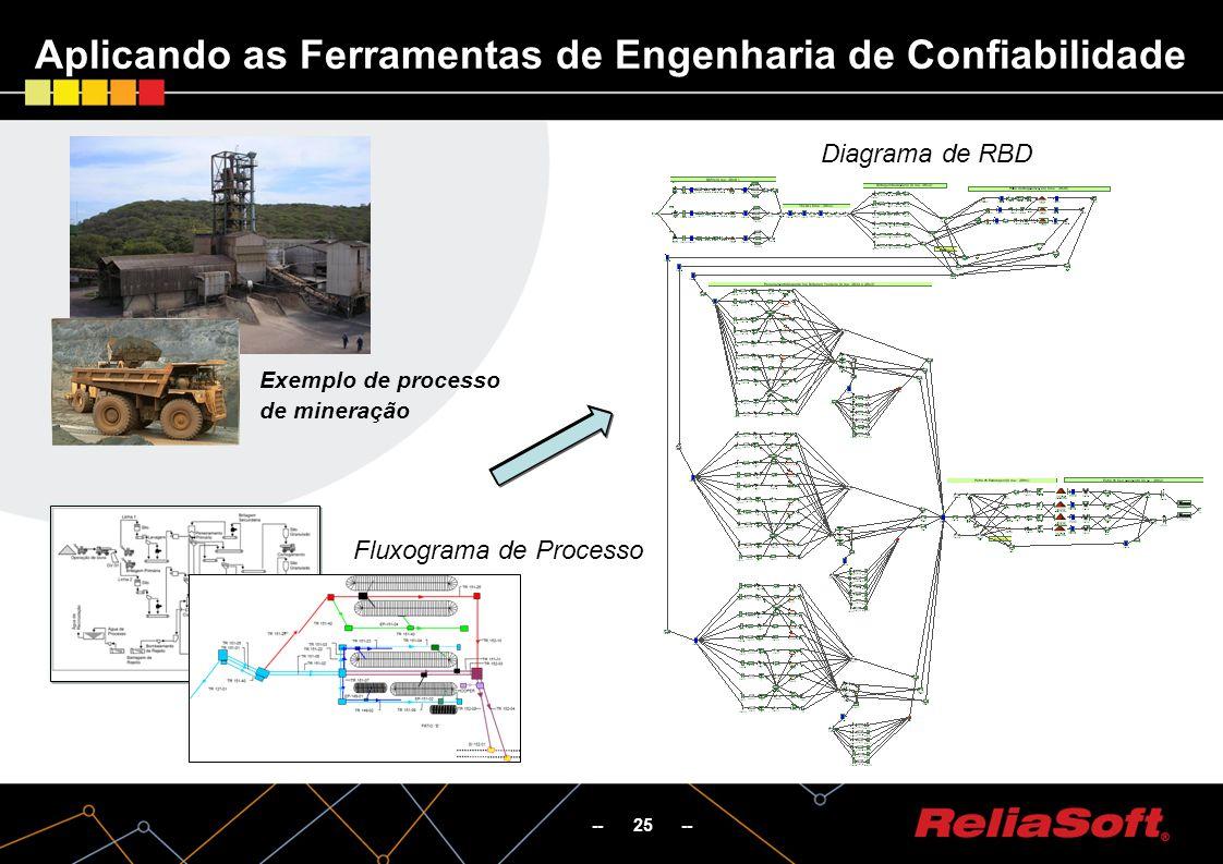 -- 25 -- Aplicando as Ferramentas de Engenharia de Confiabilidade Fluxograma de Processo Diagrama de RBD Exemplo de processo de mineração