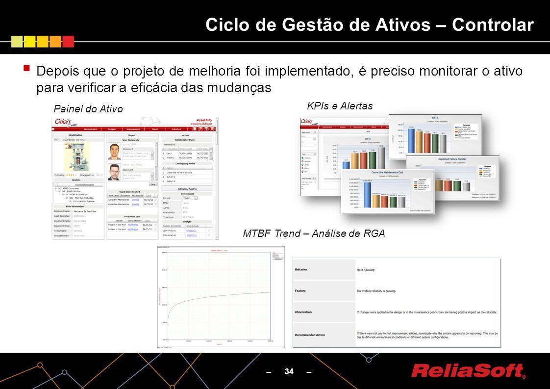 -- 34 -- Ciclo de Gestão de Ativos – Controlar KPIs e Alertas Painel do Ativo MTBF Trend – Análise de RGA Depois que o projeto de melhoria foi implementado, é preciso monitorar o ativo para verificar a eficácia das mudanças