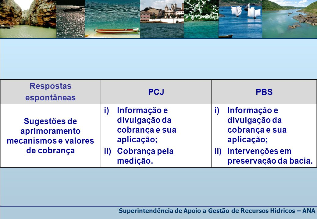 Respostas espontâneas PCJPBS Sugestões de aprimoramento mecanismos e valores de cobrança i)Informação e divulgação da cobrança e sua aplicação; ii)Cobrança pela medição.