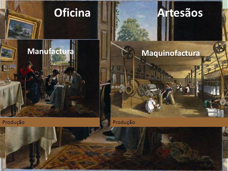 FábricaOperários OficinaArtesãos Manufactura Produção Maquinofactura Produção
