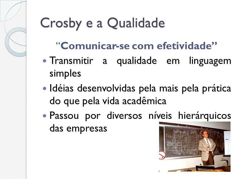 Crosby e a Qualidade Comunicar-se com efetividade Transmitir a qualidade em linguagem simples Idéias desenvolvidas pela mais pela prática do que pela