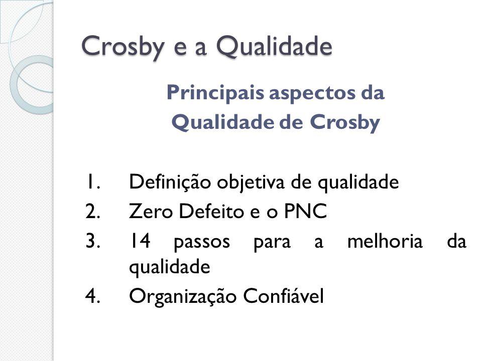 Crosby e a Qualidade Principais aspectos da Qualidade de Crosby 1.Definição objetiva de qualidade 2.Zero Defeito e o PNC 3.14 passos para a melhoria d