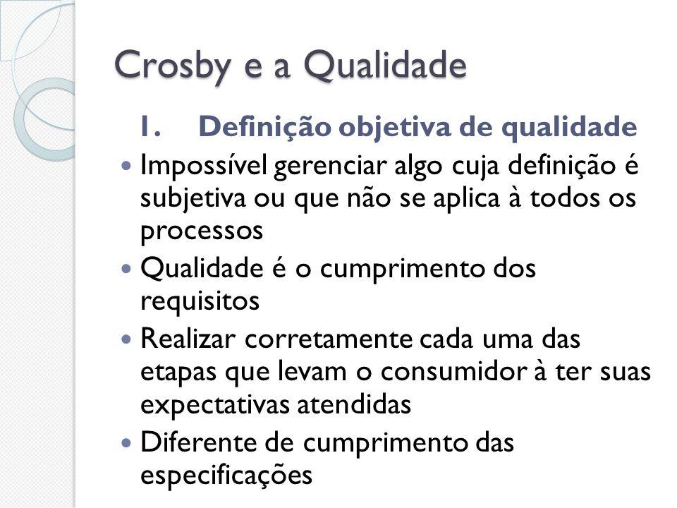 Crosby e a Qualidade 1.Definição objetiva de qualidade Impossível gerenciar algo cuja definição é subjetiva ou que não se aplica à todos os processos
