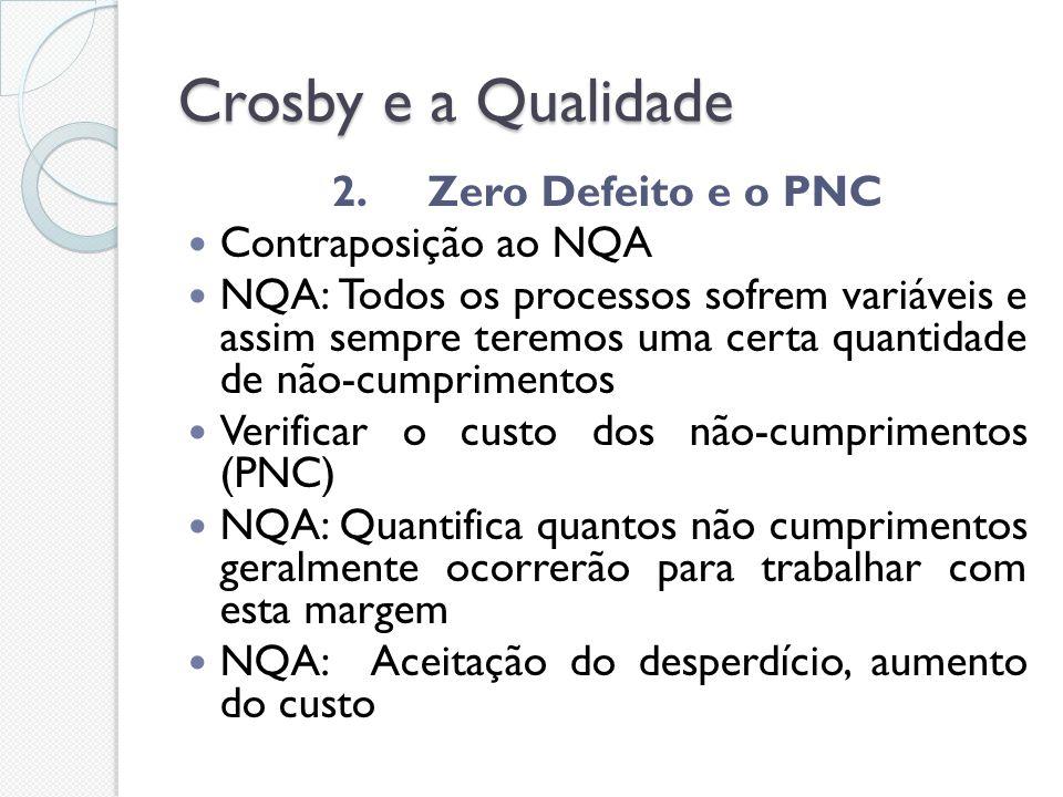 Crosby e a Qualidade 2.Zero Defeito e o PNC Contraposição ao NQA NQA: Todos os processos sofrem variáveis e assim sempre teremos uma certa quantidade