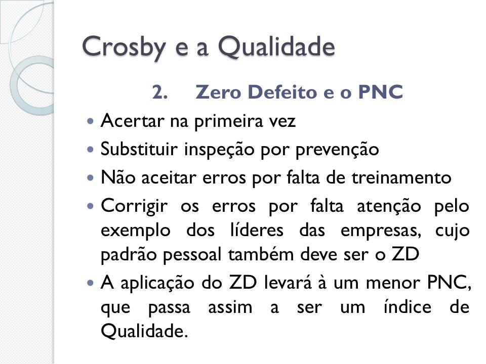 Crosby e a Qualidade 2.Zero Defeito e o PNC Acertar na primeira vez Substituir inspeção por prevenção Não aceitar erros por falta de treinamento Corri