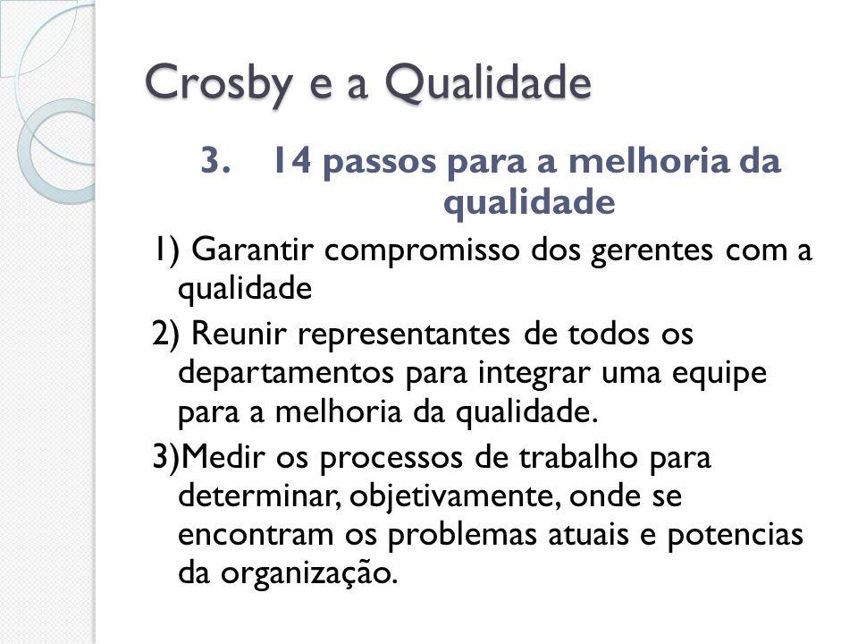 Crosby e a Qualidade 3. 14 passos para a melhoria da qualidade 1) Garantir compromisso dos gerentes com a qualidade 2) Reunir representantes de todos
