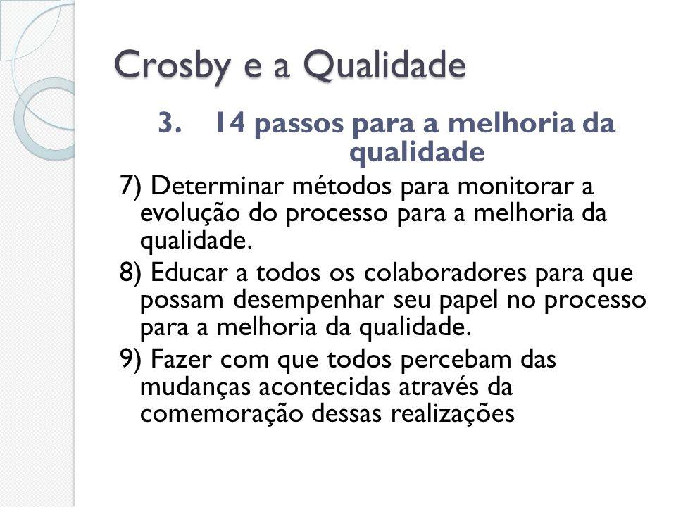 Crosby e a Qualidade 3. 14 passos para a melhoria da qualidade 7) Determinar métodos para monitorar a evolução do processo para a melhoria da qualidad