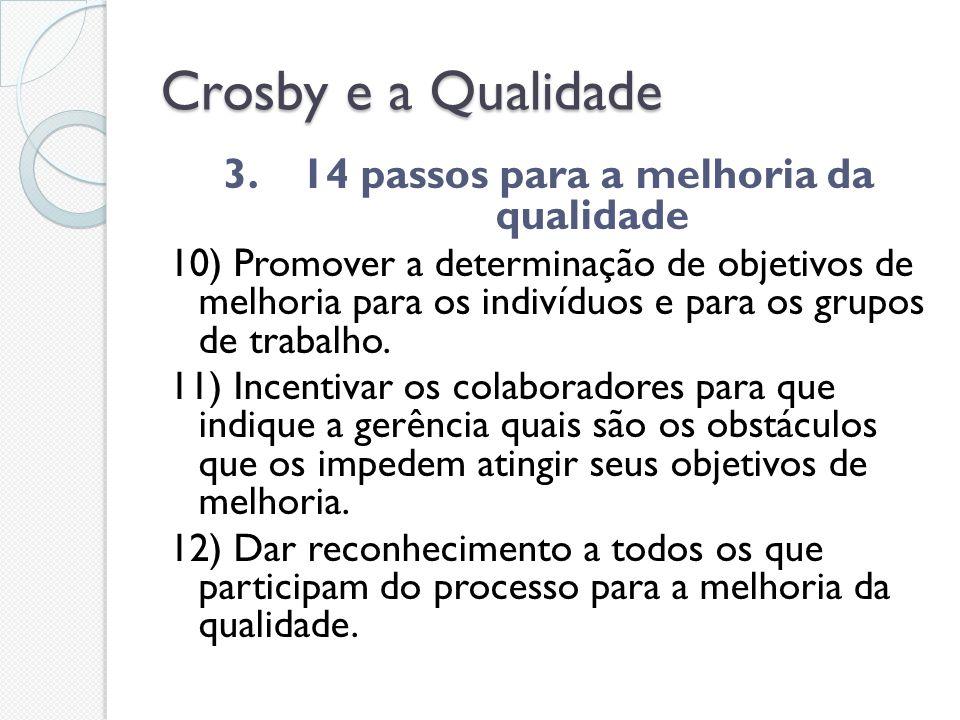 Crosby e a Qualidade 3. 14 passos para a melhoria da qualidade 10) Promover a determinação de objetivos de melhoria para os indivíduos e para os grupo