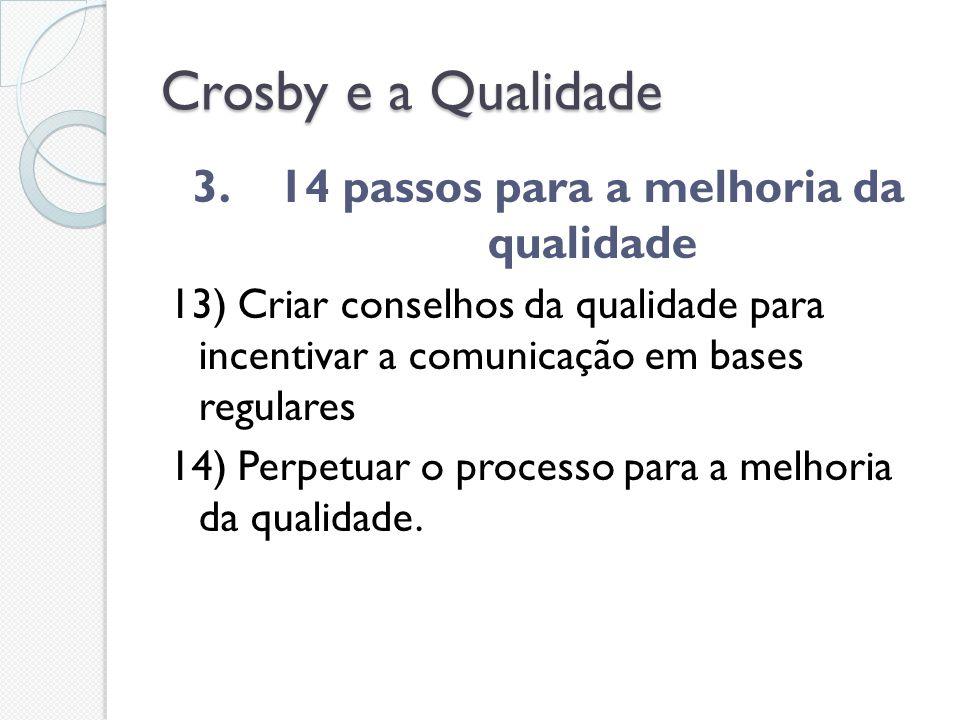 Crosby e a Qualidade 3. 14 passos para a melhoria da qualidade 13) Criar conselhos da qualidade para incentivar a comunicação em bases regulares 14) P