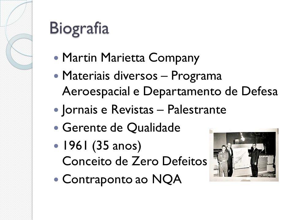 Biografia Martin Marietta Company Materiais diversos – Programa Aeroespacial e Departamento de Defesa Jornais e Revistas – Palestrante Gerente de Qual