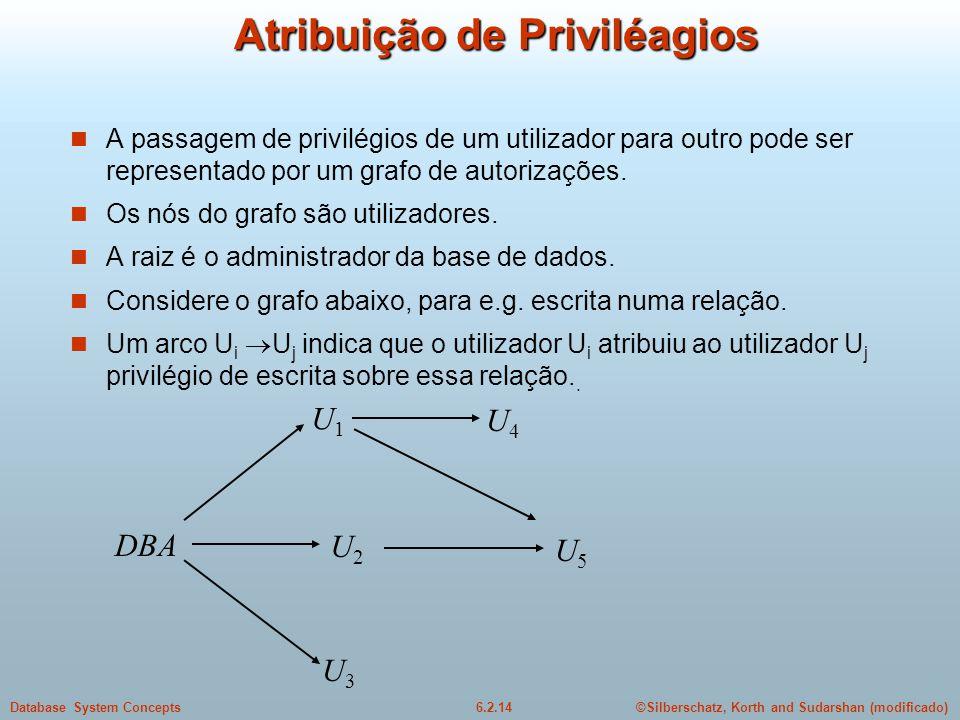 ©Silberschatz, Korth and Sudarshan (modificado)6.2.14Database System Concepts Atribuição de Priviléagios A passagem de privilégios de um utilizador pa