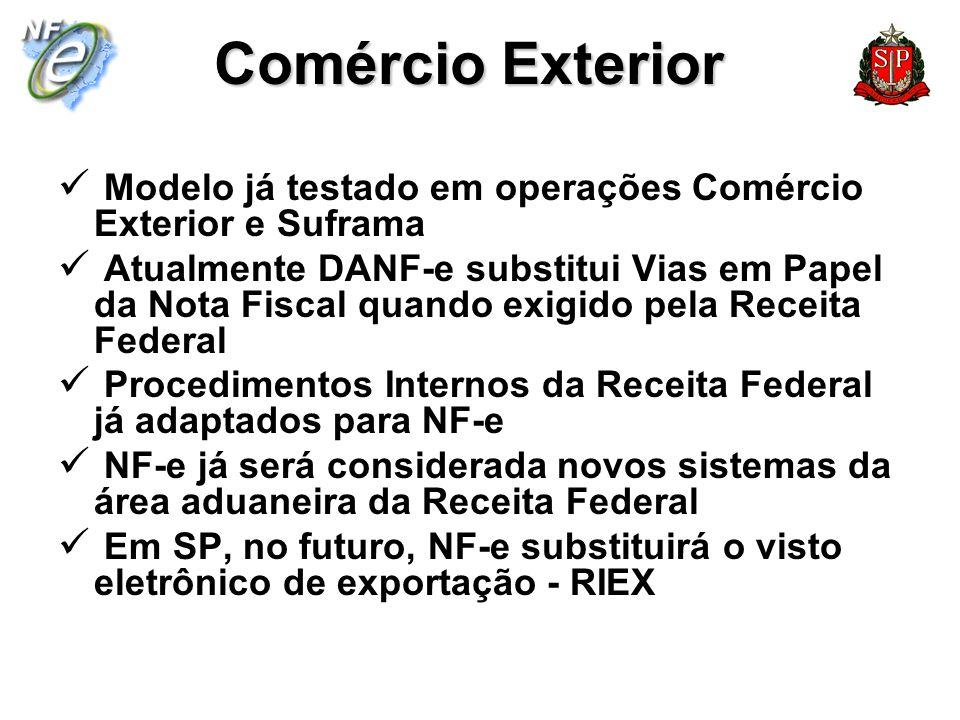 Comércio Exterior Modelo já testado em operações Comércio Exterior e Suframa Atualmente DANF-e substitui Vias em Papel da Nota Fiscal quando exigido p