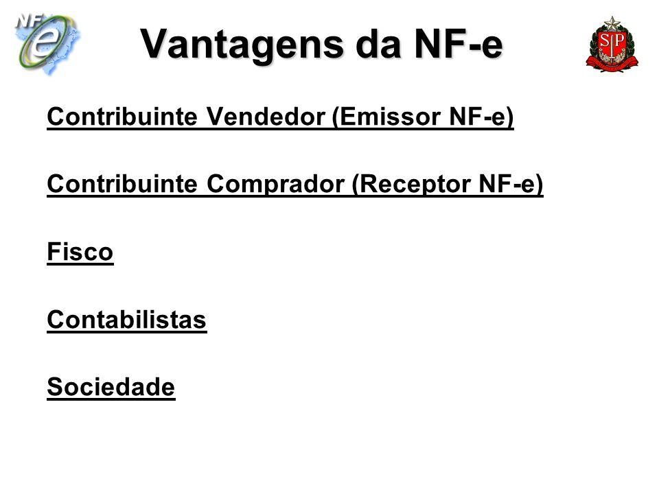 Vantagens da NF-e Contribuinte Vendedor (Emissor NF-e) Contribuinte Comprador (Receptor NF-e) Fisco Contabilistas Sociedade