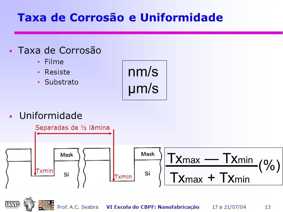 Prof.A.C.