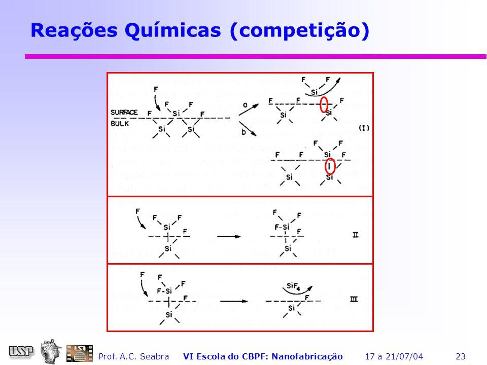 Prof. A.C. Seabra VI Escola do CBPF: Nanofabricação 17 a 21/07/04 23 Reações Químicas (competição)