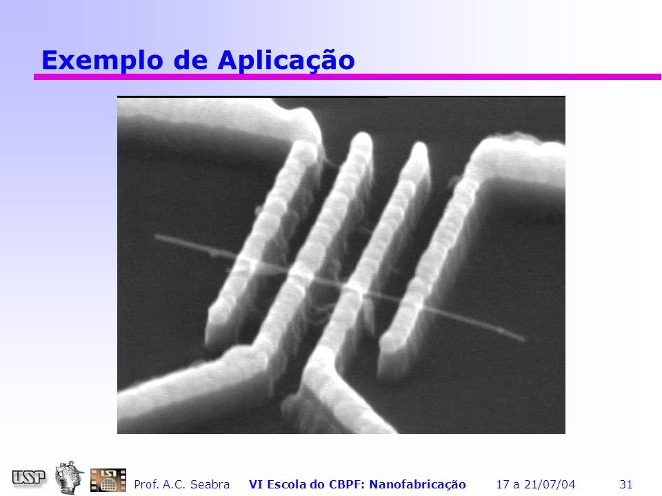 Prof. A.C. Seabra VI Escola do CBPF: Nanofabricação 17 a 21/07/04 31 Exemplo de Aplicação