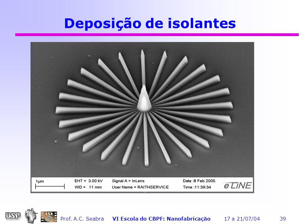 Prof. A.C. Seabra VI Escola do CBPF: Nanofabricação 17 a 21/07/04 39 Deposição de isolantes