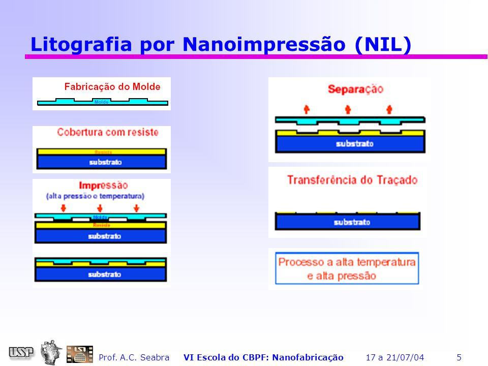 Prof. A.C. Seabra VI Escola do CBPF: Nanofabricação 17 a 21/07/04 36 Deposição induzida por feixe