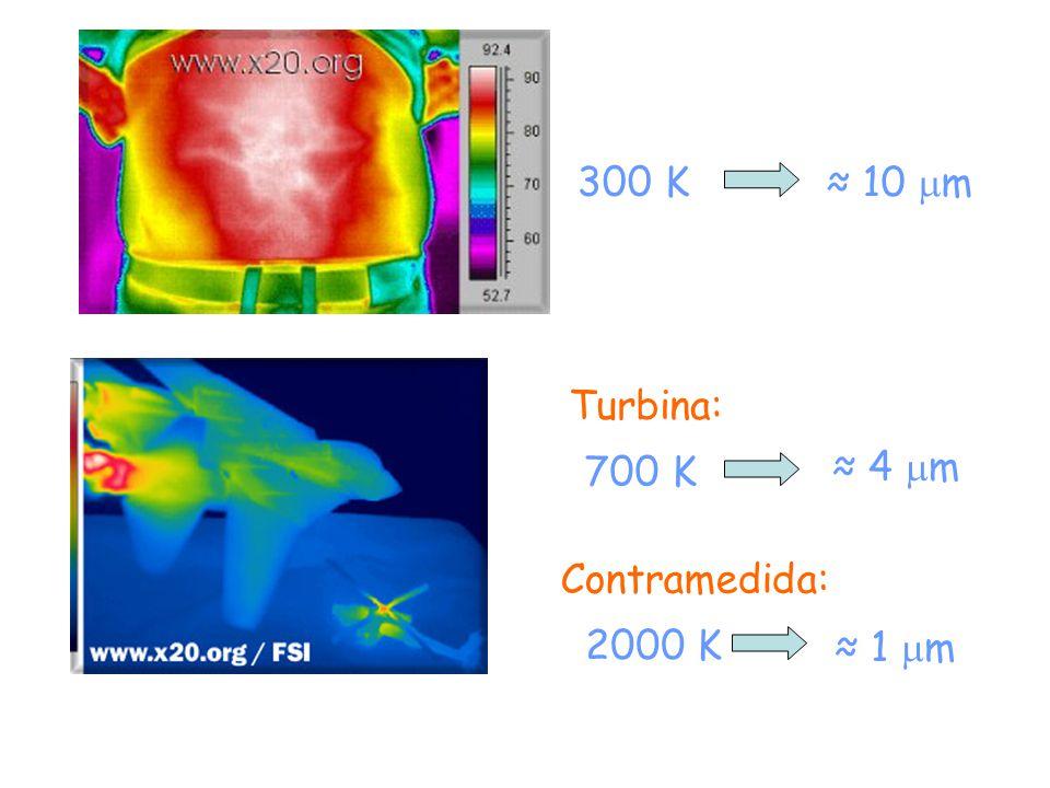 300 K 10 m 700 K Turbina: Contramedida: 2000 K 1 m 4 m