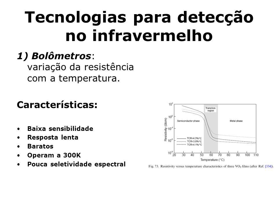 Tecnologias para detecção no infravermelho 1) Bolômetros: variação da resistência com a temperatura. Características: Baixa sensibilidade Resposta len