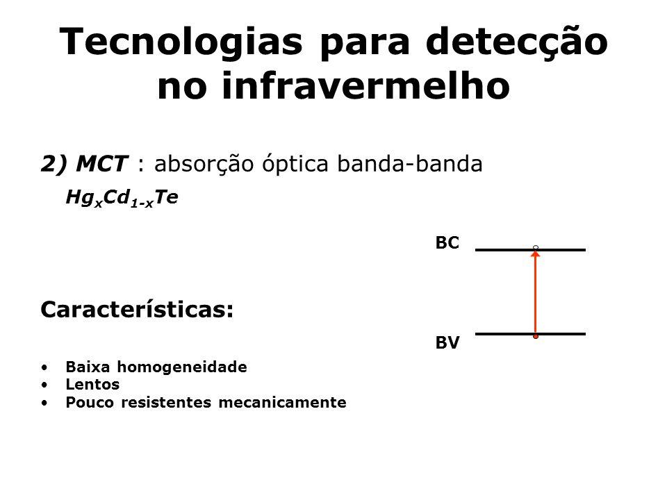 Tecnologias para detecção no infravermelho 2) MCT : absorção óptica banda-banda Hg x Cd 1-x Te Características: Baixa homogeneidade Lentos Pouco resis