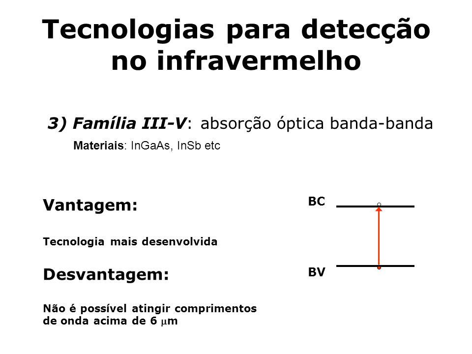 Tecnologias para detecção no infravermelho 3) Família III-V: absorção óptica banda-banda Vantagem: Tecnologia mais desenvolvida Desvantagem: Não é pos