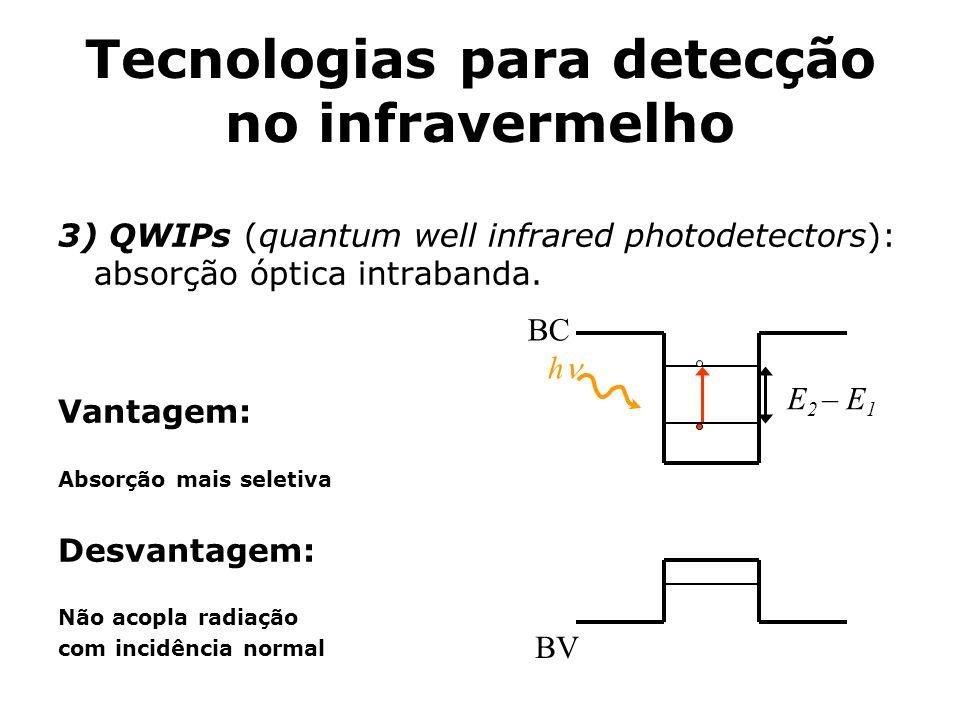 Tecnologias para detecção no infravermelho 3) QWIPs (quantum well infrared photodetectors): absorção óptica intrabanda. Vantagem: Absorção mais seleti