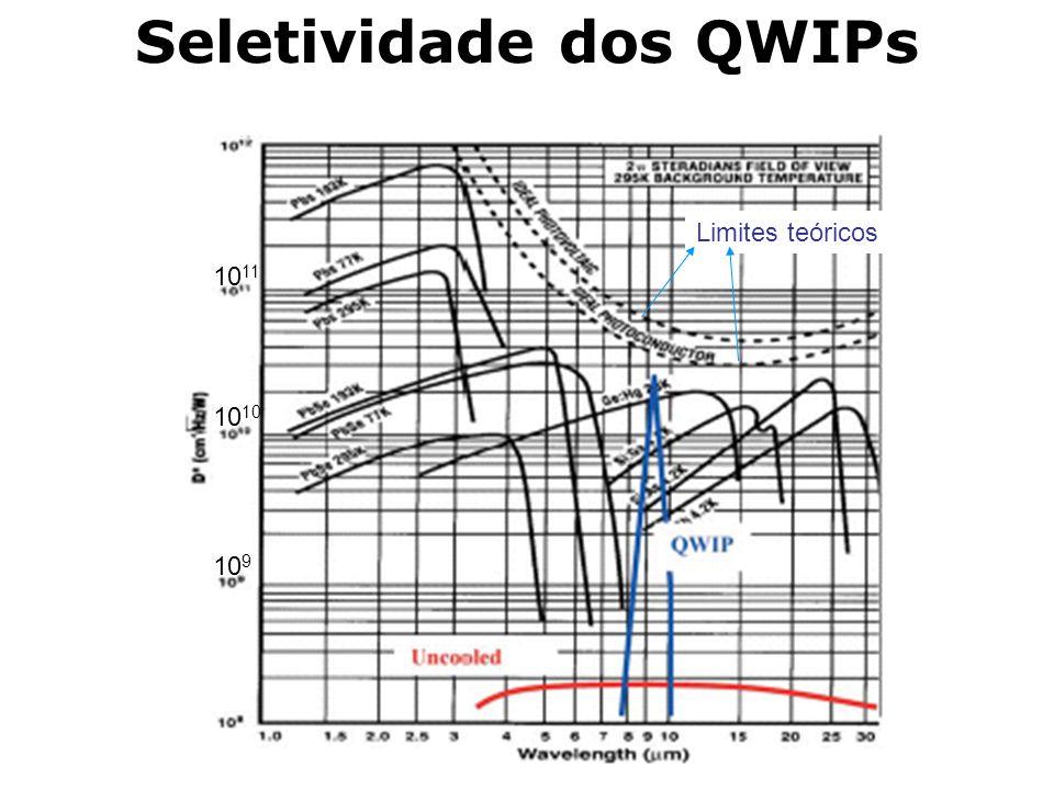 Seletividade dos QWIPs 10 9 10 10 11 Limites teóricos