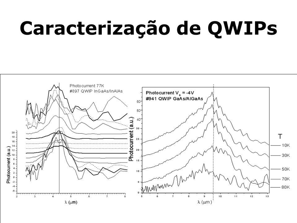Caracterização de QWIPs 40 50 60