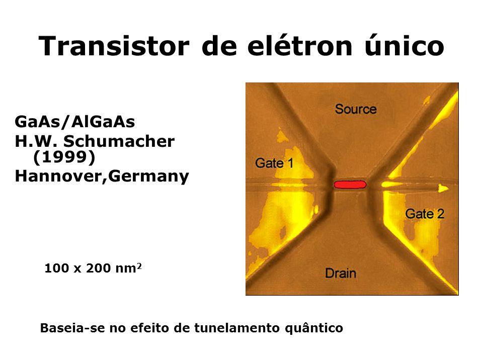 Transistor de elétron único GaAs/AlGaAs H.W. Schumacher (1999) Hannover,Germany 100 x 200 nm 2 Baseia-se no efeito de tunelamento quântico
