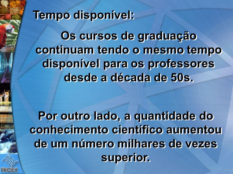 Tempo disponível: Os cursos de graduação continuam tendo o mesmo tempo disponível para os professores desde a década de 50s. Tempo disponível: Os curs