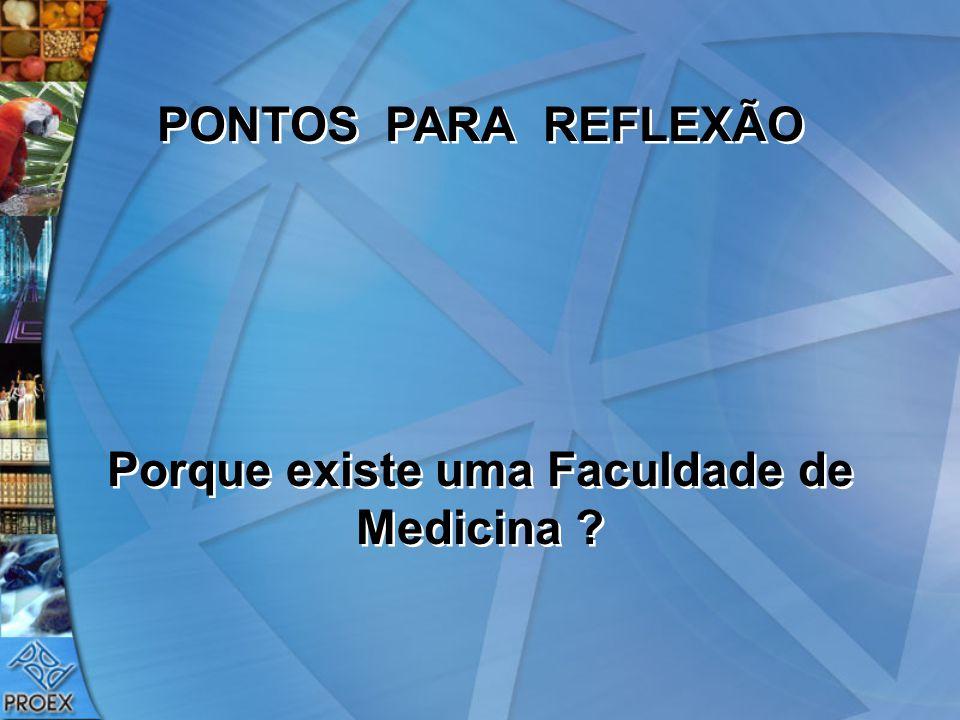 PONTOS PARA REFLEXÃO Porque existe uma Faculdade de Medicina ? PONTOS PARA REFLEXÃO Porque existe uma Faculdade de Medicina ?