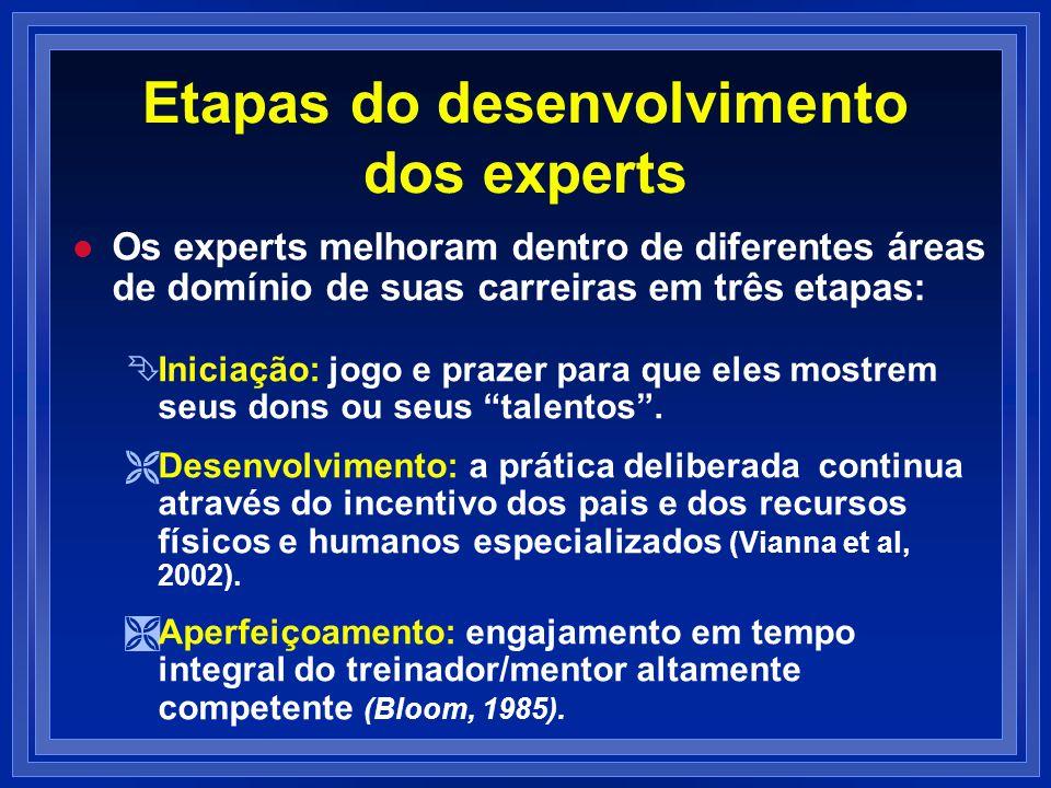 Etapas do desenvolvimento dos experts l l Os experts melhoram dentro de diferentes áreas de domínio de suas carreiras em três etapas: Ê ÊIniciação: jo