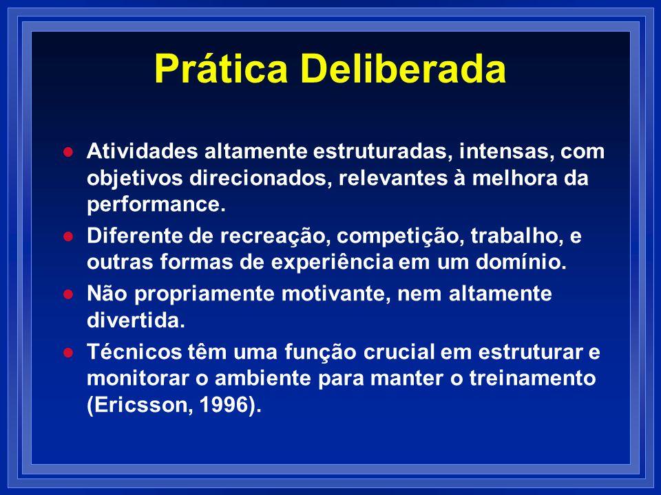 Prática Deliberada l l Atividades altamente estruturadas, intensas, com objetivos direcionados, relevantes à melhora da performance. l l Diferente de
