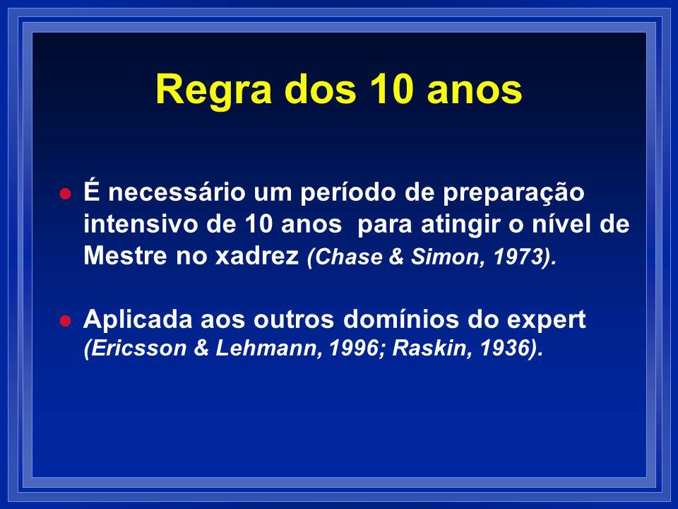 Regra dos 10 anos l l É necessário um período de preparação intensivo de 10 anos para atingir o nível de Mestre no xadrez (Chase & Simon, 1973). l l A
