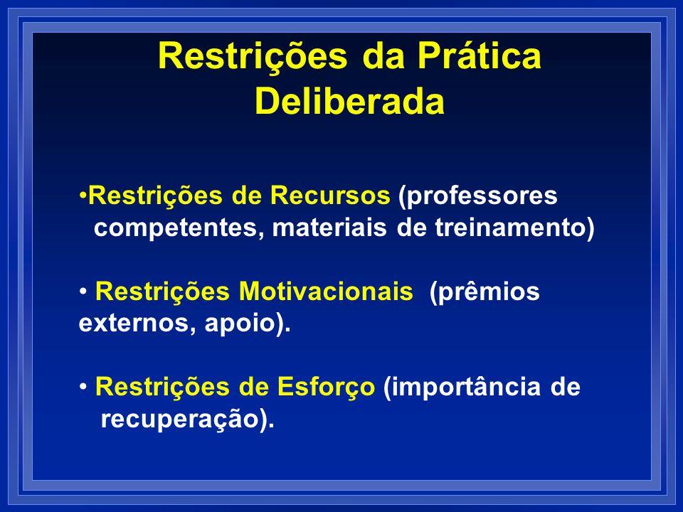 Restrições da Prática Deliberada Restrições de Recursos (professores competentes, materiais de treinamento) Restrições Motivacionais (prêmios externos