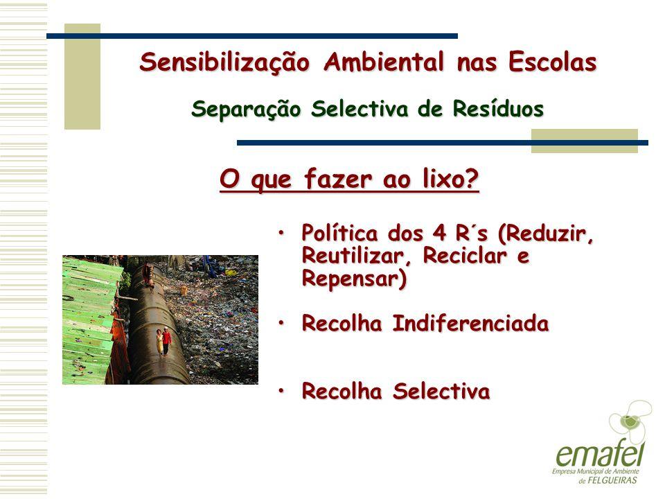 O que fazer ao lixo? Política dos 4 R´s (Reduzir, Reutilizar, Reciclar e Repensar)Política dos 4 R´s (Reduzir, Reutilizar, Reciclar e Repensar) Recolh