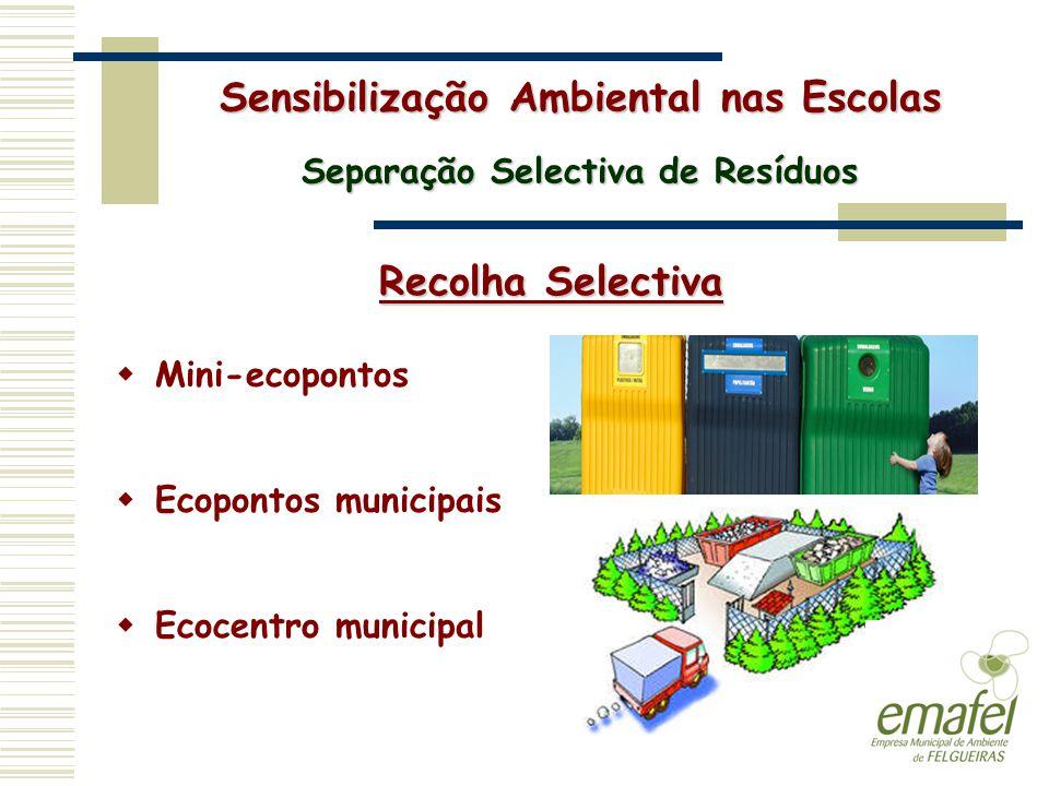 Recolha Selectiva Mini-ecopontos Ecopontos municipais Ecocentro municipal Sensibilização Ambiental nas Escolas Separação Selectiva de Resíduos