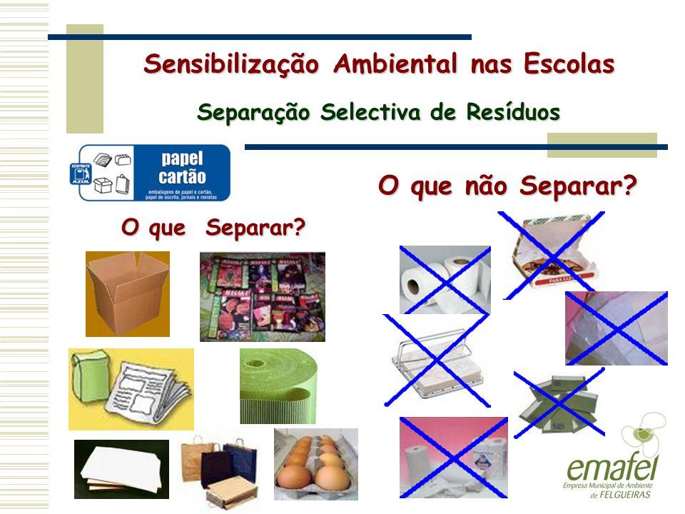 O que Separar? O que não Separar? Sensibilização Ambiental nas Escolas Separação Selectiva de Resíduos