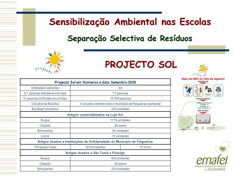 PROJECTO SOL Sensibilização Ambiental nas Escolas Separação Selectiva de Resíduos Projecto Sol em Números à data Setembro 2008 Entidades Aderentes66 N