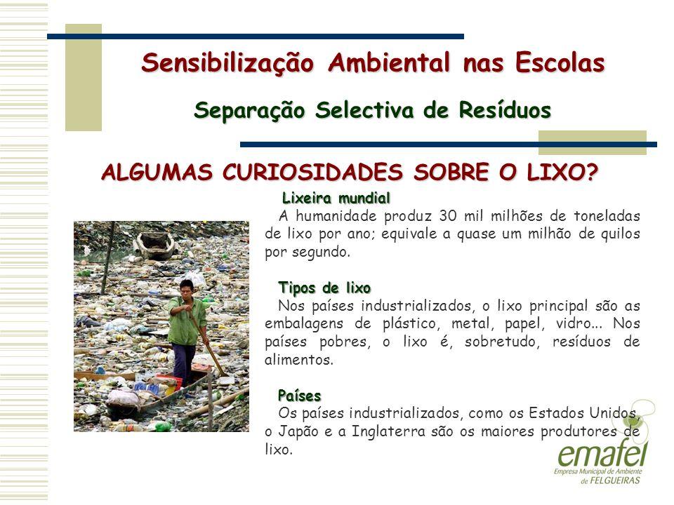 ALGUMAS CURIOSIDADES SOBRE O LIXO? Sensibilização Ambiental nas Escolas Separação Selectiva de Resíduos Lixeira mundial A humanidade produz 30 mil mil