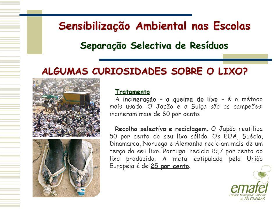 ALGUMAS CURIOSIDADES SOBRE O LIXO? Sensibilização Ambiental nas Escolas Separação Selectiva de Resíduos Tratamento A incineração – a queima do lixo –
