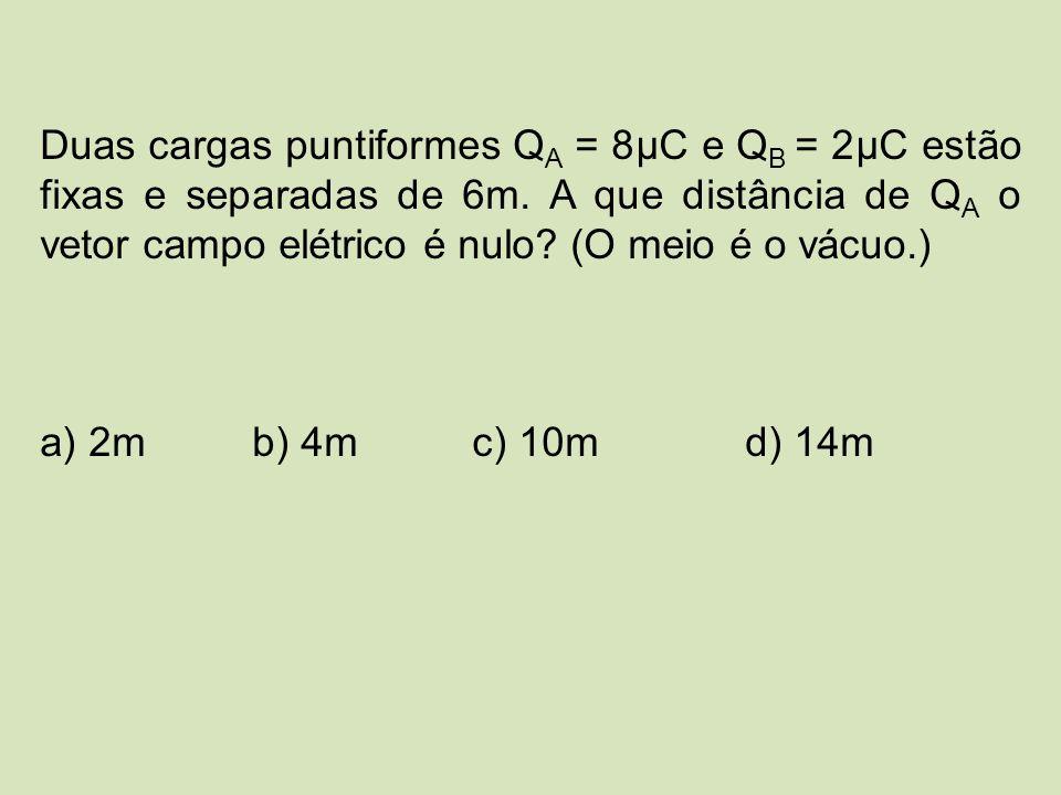 Duas cargas puntiformes Q A = 8µC e Q B = 2µC estão fixas e separadas de 6m. A que distância de Q A o vetor campo elétrico é nulo? (O meio é o vácuo.)