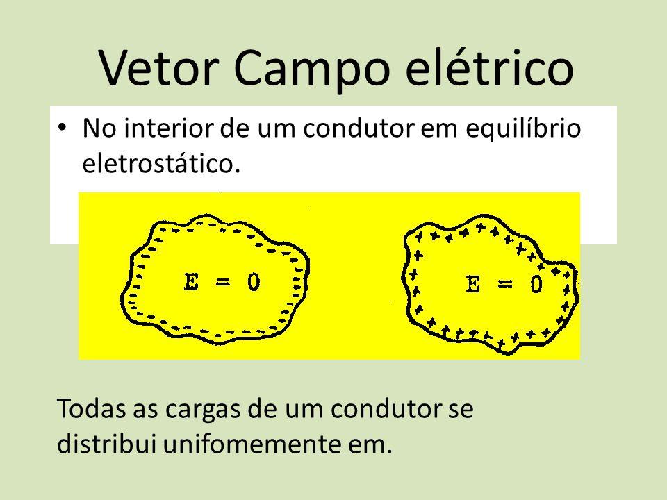 Vetor Campo elétrico No interior de um condutor em equilíbrio eletrostático. Todas as cargas de um condutor se distribui unifomemente em.